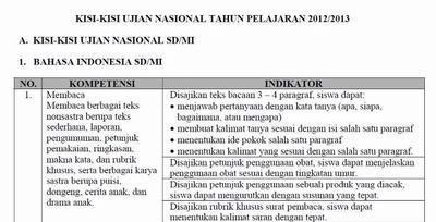 Download Kisi-kisi Ujian Nasional UN SD/MI 2013
